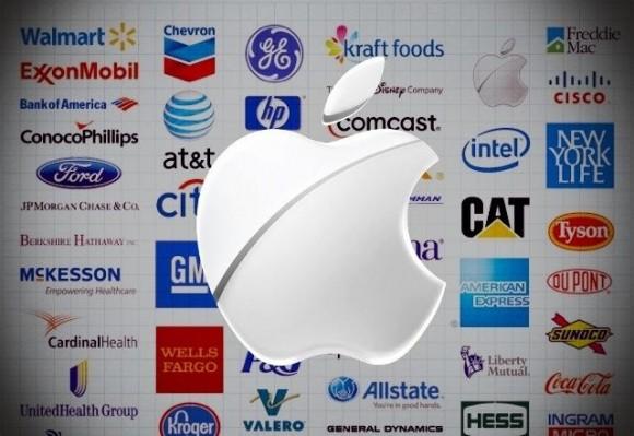 アップルの象徴