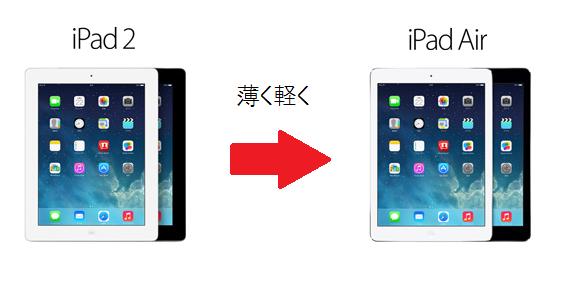 iPad Air 薄く軽く