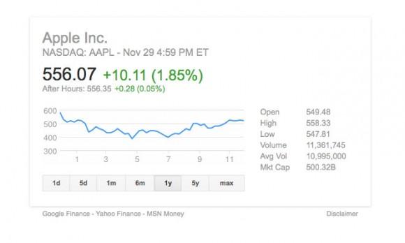 Apple 株