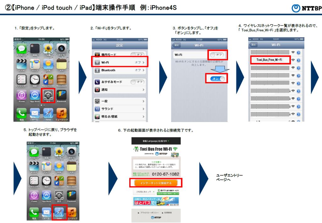 iPhone用マニュアル(1)