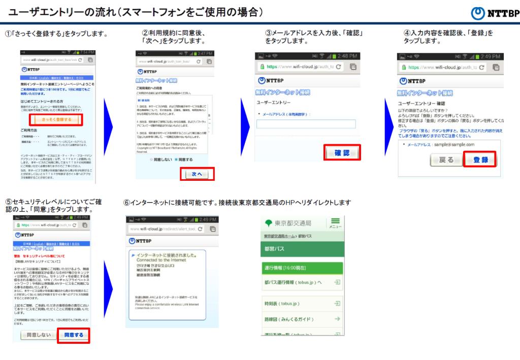 iPhone用マニュアル(2)