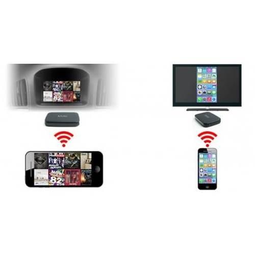 eyecatch-iPhoneとカーステレオをワイヤレス接続出来るミラーリング装置
