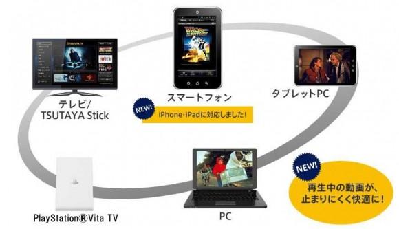 iPad TSUTAYA