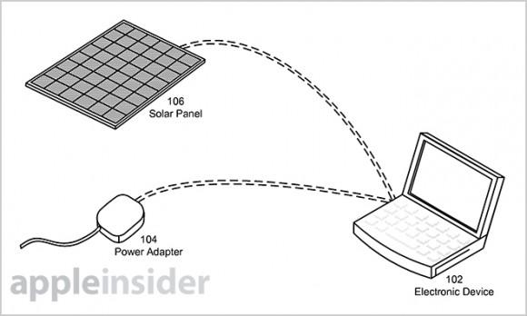 Appleのソーラー特許