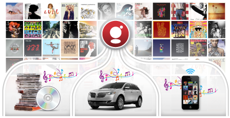 その時の気分に合った好みの音楽を次々に聴くことで退屈知らずのロングドライブが可能に