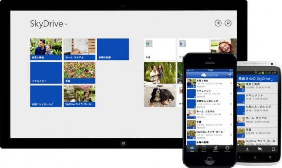 iphone・iPadでskyDrive
