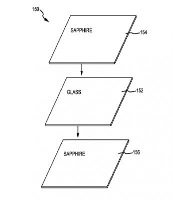 サファイヤの層でガラスを包む技術の特許