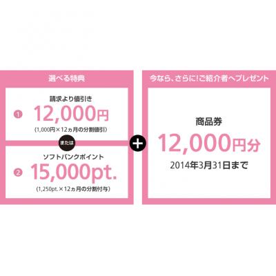 ソフトバンク「ご紹介キャッシュバック」額を倍増中!
