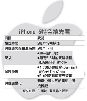 iPhone6は4.7インチ。実験的に5.6インチモデルを別名で発売