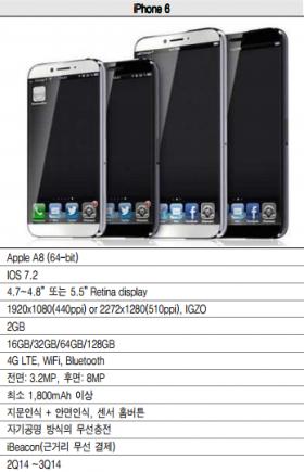 KDB大宇証券iPhone6