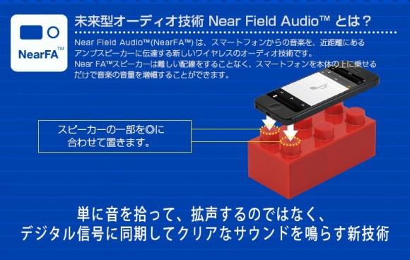新しいワイヤレスオーディオ技術「Near Field Audio」