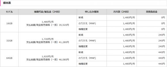 iPhone4s価格表