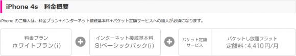 iPhone4s_月額