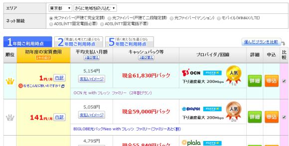 価格.comのフレッツ激安キャンペーン