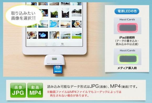 iPad SDカード