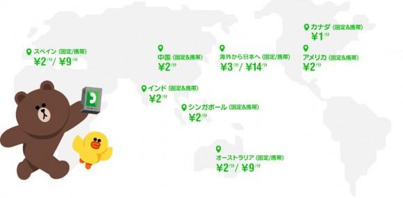 LINE電話 海外通話料