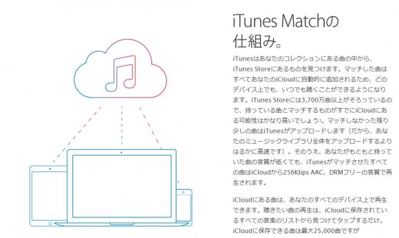 iPhone iTunes Match