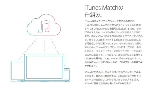 iPhone iTunes Match