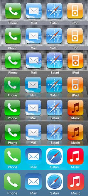 iPhoneドックの歴史