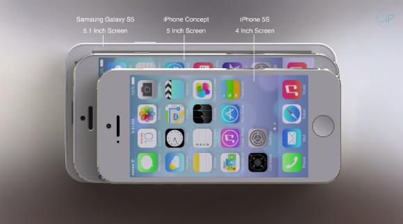 iPhone6をiPhone5s、Galaxy S5と比較