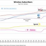wirelesssubs-3