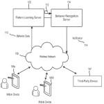 Appe-patent-unusual-user-behavior-001