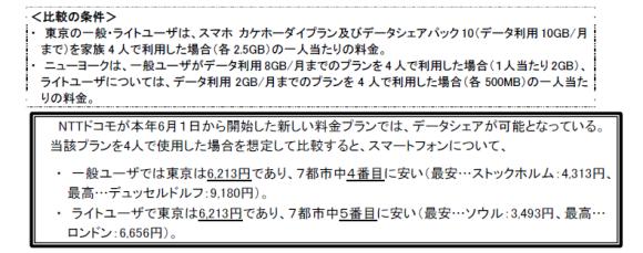 データシェアでの比較条件