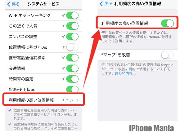 iPhone「利用頻度の高い位置情報」