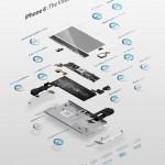 iPhone6インフォグラフィック小