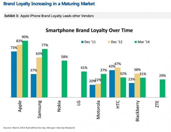 smartphone_brand