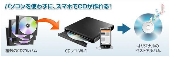 iPhone CD出力