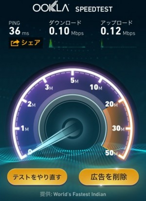 Speed testの結果