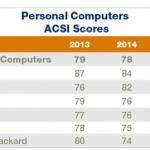 ACSI2014PC