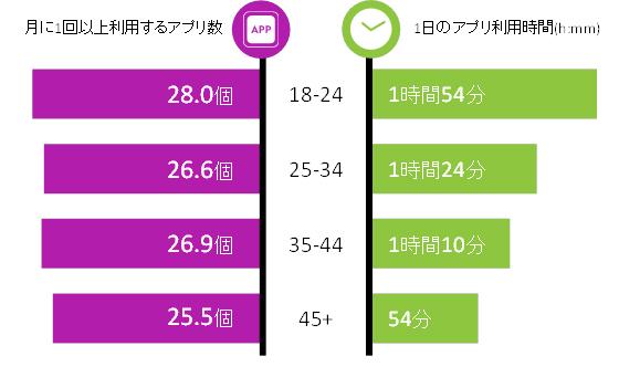 age_app