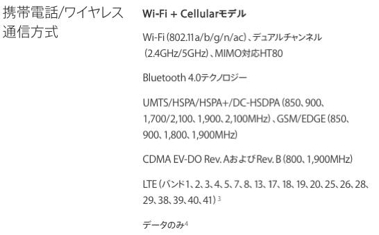 iPad Air2の対応周波数