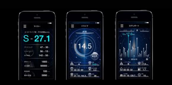 計測 アプリ