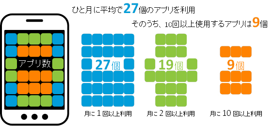 monthly_App_number