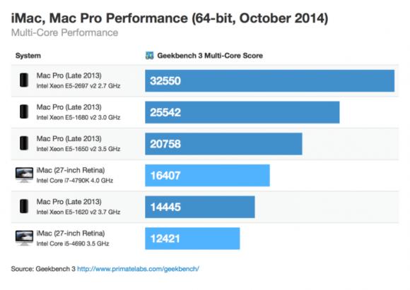 performance_test