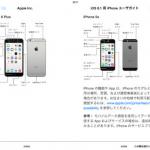 iPhone6 iPad 説明書
