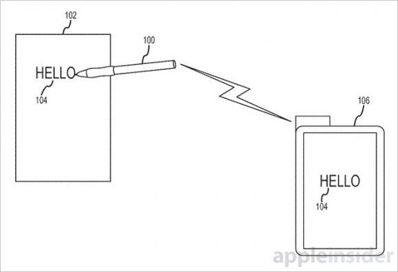 Apple スタイラスペン 特許