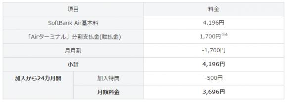 ソフトバンク softbankair 料金