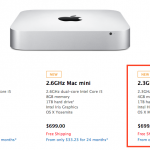 2012-Mac-Mini-Apple-Online-Store