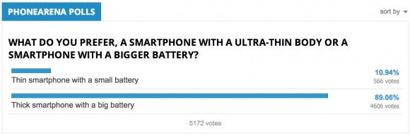 スマートフォン 薄さ バッテリー