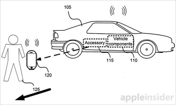 iphone 特許 キー 車