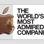admiredCompanies