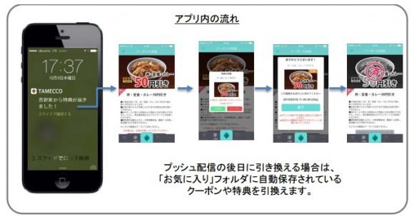 吉野家 クーポン アプリ