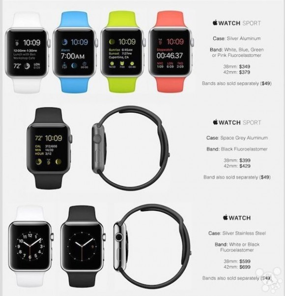 Apple Watch Sport 価格