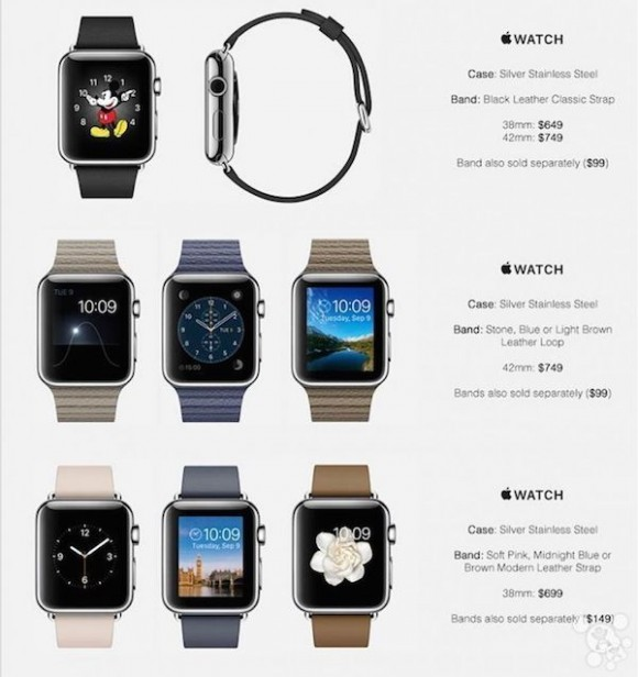 Apple Watch 価格