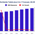 IDC-iPad-Forecast-2015