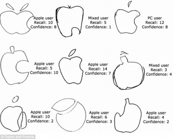 Apple ロゴ 描画